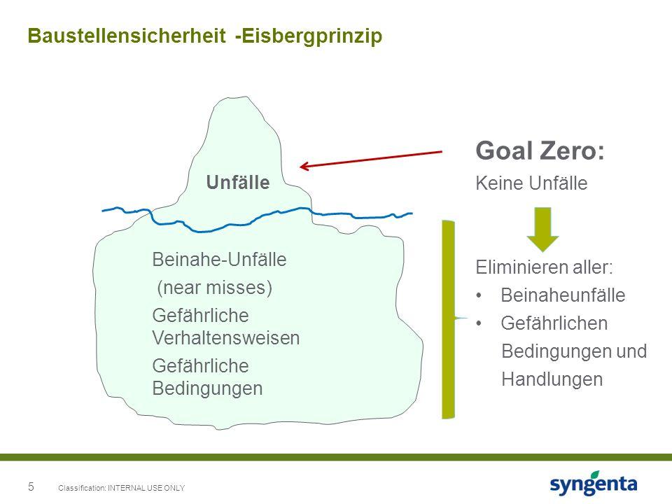 5 Baustellensicherheit -Eisbergprinzip Classification: INTERNAL USE ONLY Beinahe-Unfälle (near misses) Gefährliche Verhaltensweisen Gefährliche Beding
