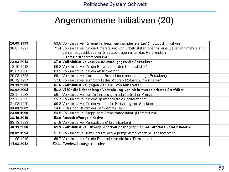 50 Politisches System Schweiz Andreas Ladner Angenommene Initiativen (20)