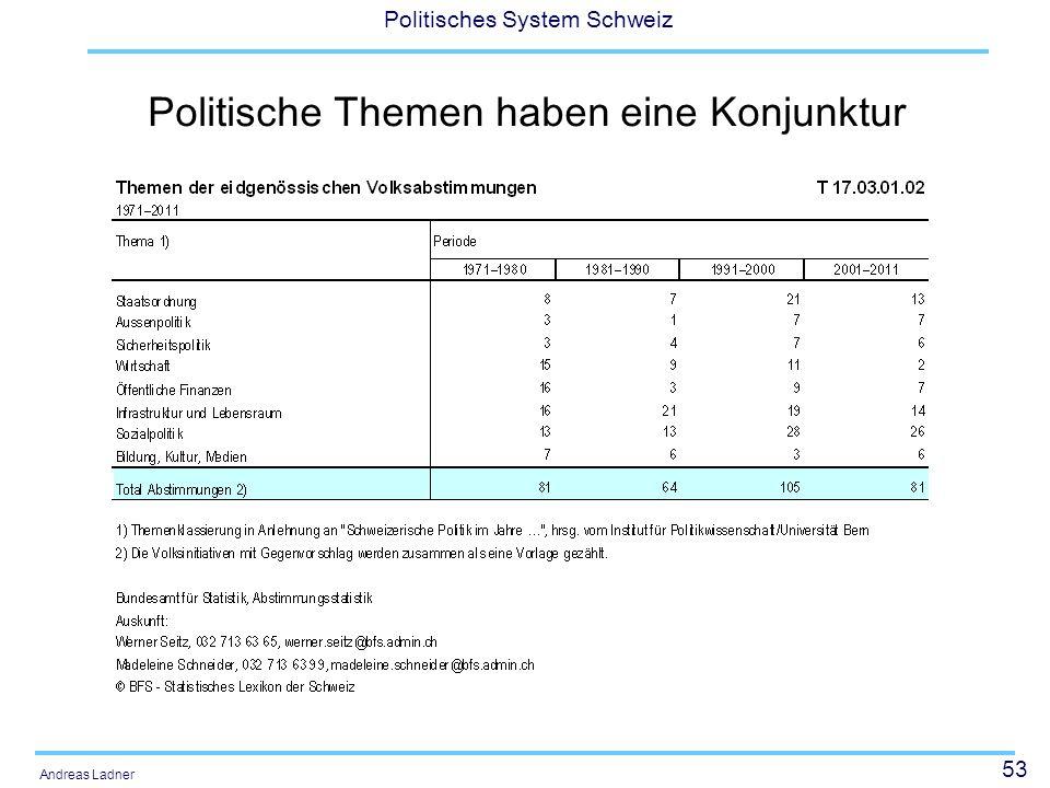 53 Politisches System Schweiz Andreas Ladner Politische Themen haben eine Konjunktur