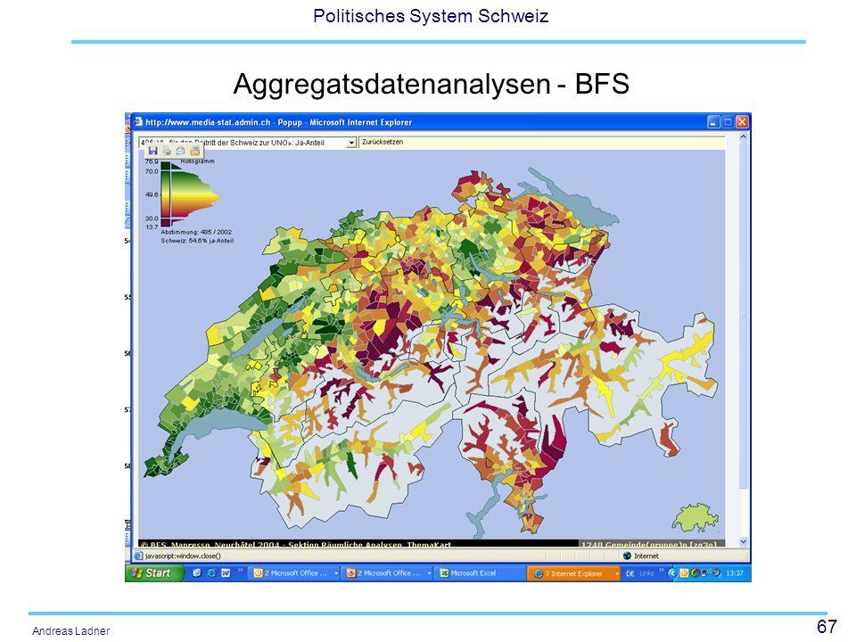67 Politisches System Schweiz Andreas Ladner Aggregatsdatenanalysen - BFS