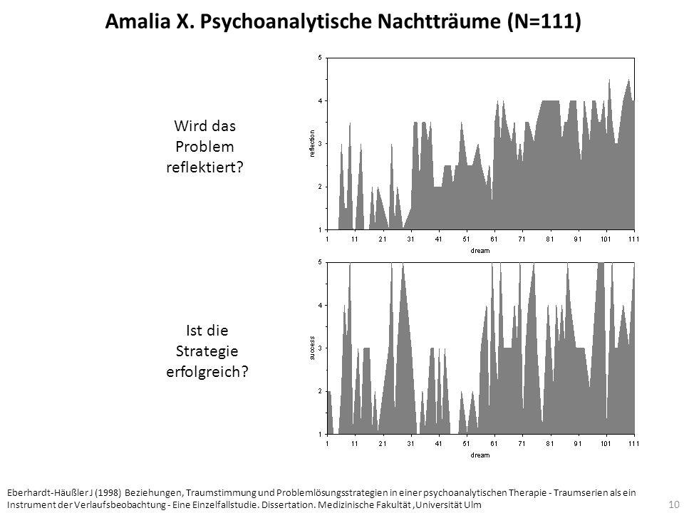 Amalia X. Psychoanalytische Nachtträume (N=111) Ist die Strategie erfolgreich? Wird das Problem reflektiert? Eberhardt-Häußler J (1998) Beziehungen, T