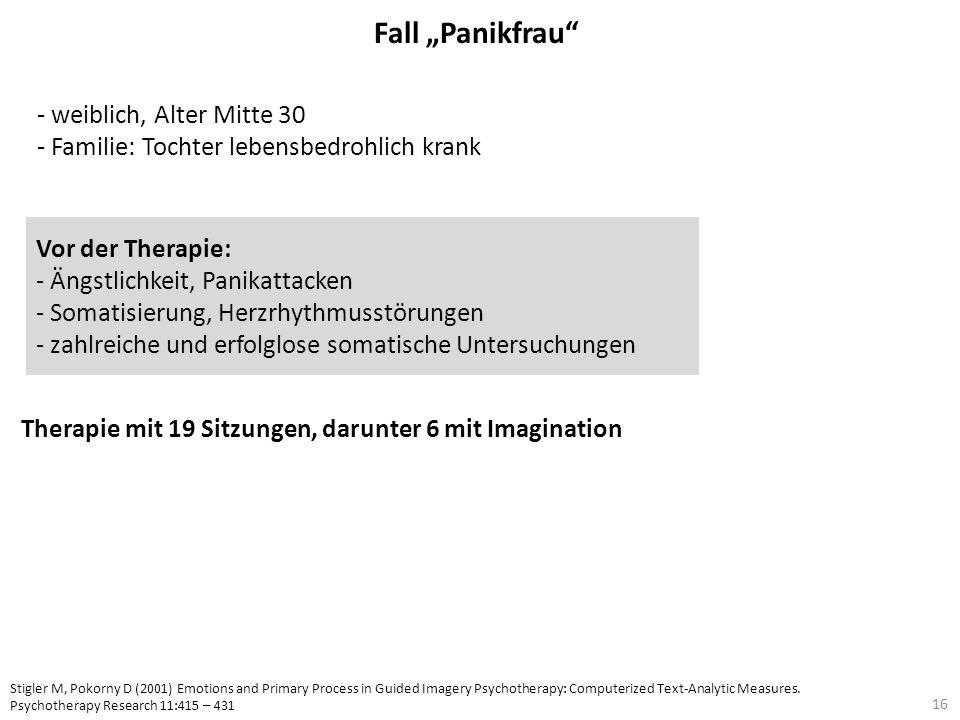 Fall Panikfrau Therapie mit 19 Sitzungen, darunter 6 mit Imagination - weiblich, Alter Mitte 30 - Familie: Tochter lebensbedrohlich krank Vor der Ther