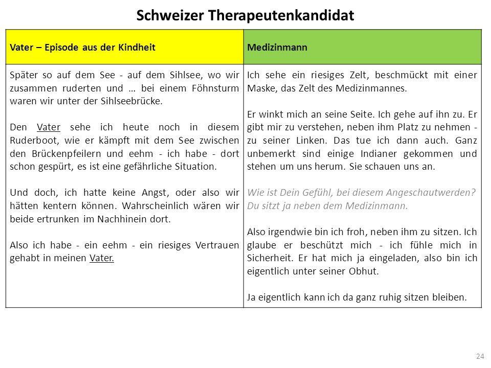 Schweizer Therapeutenkandidat Vater – Episode aus der KindheitMedizinmann Später so auf dem See - auf dem Sihlsee, wo wir zusammen ruderten und … bei