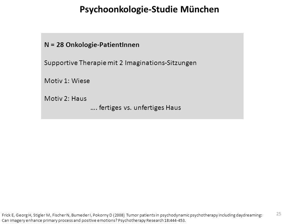 Psychoonkologie-Studie München N = 28 Onkologie-PatientInnen Supportive Therapie mit 2 Imaginations-Sitzungen Motiv 1: Wiese Motiv 2: Haus …. fertiges