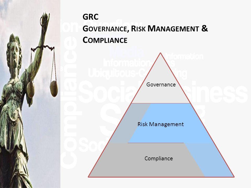 >Titel<>Veranstaltung<>Referent<>Datei< 26 GRC G OVERNANCE, R ISK M ANAGEMENT & C OMPLIANCE Governance Compliance Risk Management