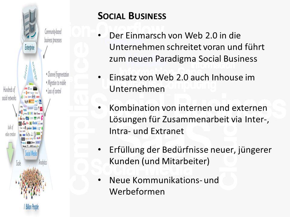 >Titel<>Veranstaltung<>Referent<>Datei< 34 S OCIAL B USINESS Der Einmarsch von Web 2.0 in die Unternehmen schreitet voran und führt zum neuen Paradigma Social Business Einsatz von Web 2.0 auch Inhouse im Unternehmen Kombination von internen und externen Lösungen für Zusammenarbeit via Inter-, Intra- und Extranet Erfüllung der Bedürfnisse neuer, jüngerer Kunden (und Mitarbeiter) Neue Kommunikations- und Werbeformen