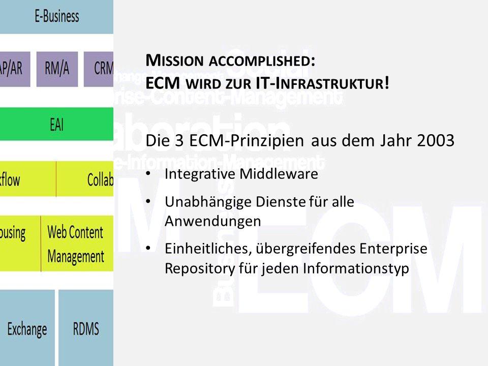 >Titel<>Veranstaltung<>Referent<>Datei< 7 M ISSION ACCOMPLISHED : ECM WIRD ZUR IT-I NFRASTRUKTUR .