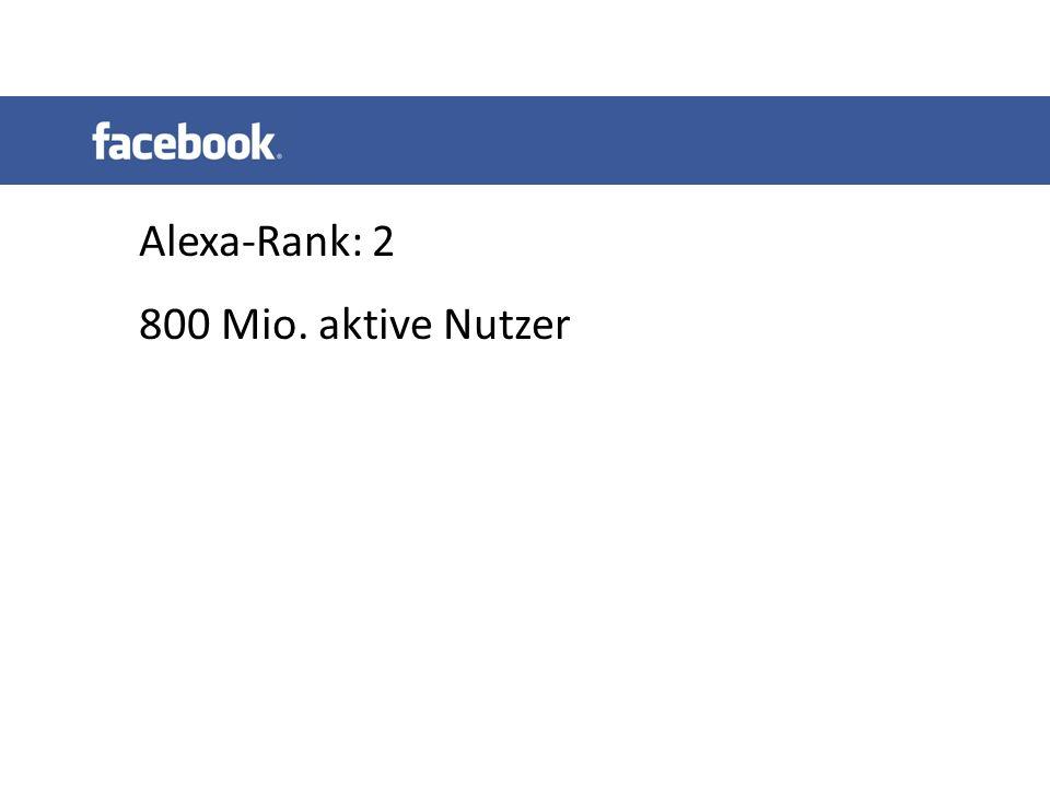 Alexa-Rank: 2 800 Mio. aktive Nutzer
