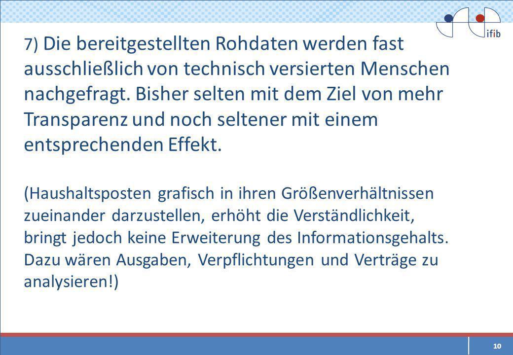 7) Die bereitgestellten Rohdaten werden fast ausschließlich von technisch versierten Menschen nachgefragt.