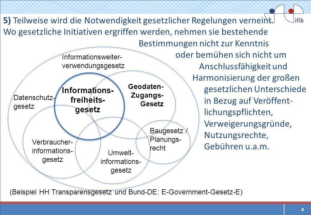 6) Die bestehenden gesetzlichen Regelungen für mehr Transparenz sind durchaus verbesserungswürdig.