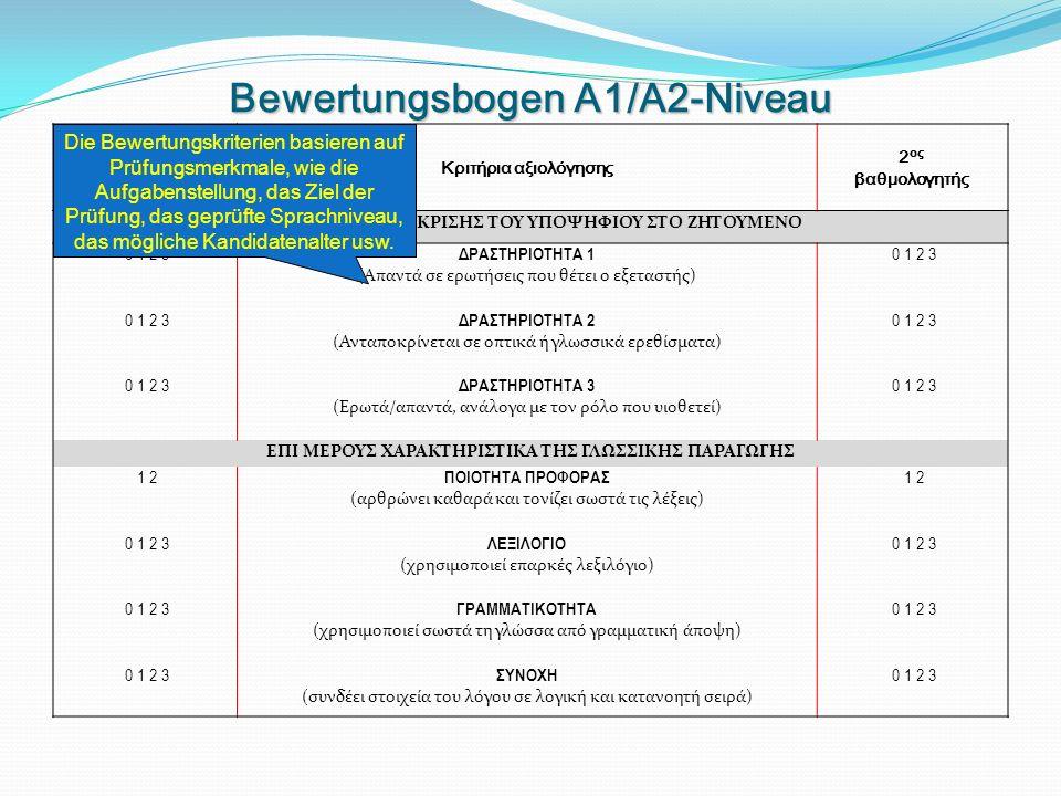 Bewertungsbogen A1/A2-Niveau 1 ος βαθμολογητής Κριτήρια αξιολόγησης 2 ος βαθμολογητής ΒΑΘΜΟΣ ΑΝΤΑΠΟΚΡΙΣΗΣ ΤΟΥ ΥΠΟΨΗΦΙΟΥ ΣΤΟ ΖΗΤΟΥΜΕΝΟ 0 1 2 3 ΔΡΑΣΤΗΡΙΟΤΗΤΑ 1 (Απαντά σε ερωτήσεις που θέτει ο εξεταστής) 0 1 2 3 ΔΡΑΣΤΗΡΙΟΤΗΤΑ 2 (Ανταποκρίνεται σε οπτικά ή γλωσσικά ερεθίσματα) 0 1 2 3 ΔΡΑΣΤΗΡΙΟΤΗΤΑ 3 (Ερωτά/απαντά, ανάλογα με τον ρόλο που υιοθετεί) 0 1 2 3 ΕΠΙ ΜΕΡΟΥΣ ΧΑΡΑΚΤΗΡΙΣΤΙΚΑ ΤΗΣ ΓΛΩΣΣΙΚΗΣ ΠΑΡΑΓΩΓΗΣ 1 2 ΠΟΙΟΤΗΤΑ ΠΡΟΦΟΡΑΣ (αρθρώνει καθαρά και τονίζει σωστά τις λέξεις) 1 2 0 1 2 3 ΛΕΞΙΛΟΓΙΟ (χρησιμοποιεί επαρκές λεξιλόγιο) 0 1 2 3 ΓΡΑΜΜΑΤΙΚΟΤΗΤΑ (χρησιμοποιεί σωστά τη γλώσσα από γραμματική άποψη) 0 1 2 3 ΣΥΝΟΧΗ (συνδέει στοιχεία του λόγου σε λογική και κατανοητή σειρά) 0 1 2 3 Die Bewertungskriterien basieren auf Prüfungsmerkmale, wie die Aufgabenstellung, das Ziel der Prüfung, das geprüfte Sprachniveau, das mögliche Kandidatenalter usw.