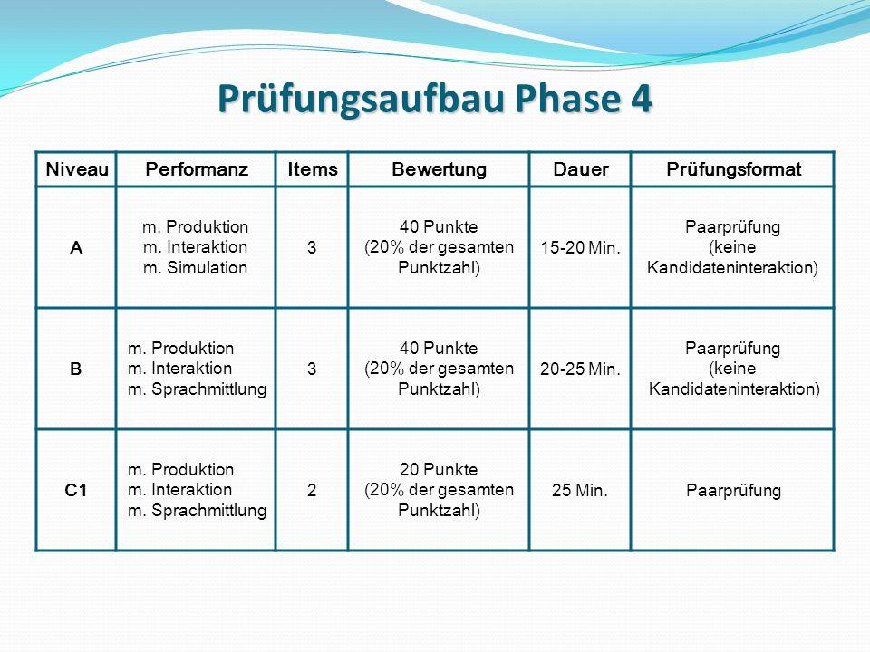 Prüfungsaufbau Phase 4 NiveauPerformanzItemsBewertungDauerPrüfungsformat A m.