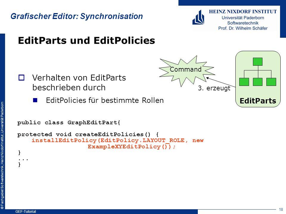 © Fachgebiet Softwaretechnik, Heinz Nixdorf Institut, Universität Paderborn EditParts und EditPolicies Verhalten von EditParts beschrieben durch EditP