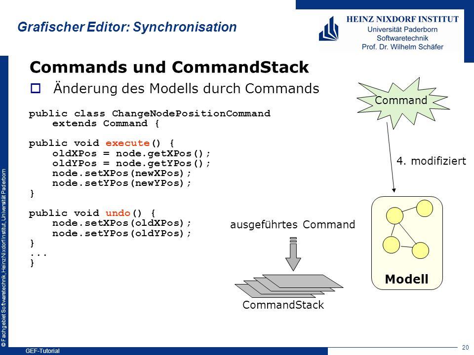 © Fachgebiet Softwaretechnik, Heinz Nixdorf Institut, Universität Paderborn Commands und CommandStack Änderung des Modells durch Commands Grafischer E