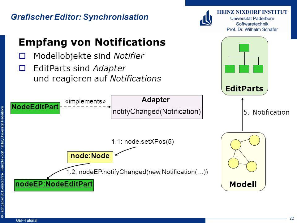 © Fachgebiet Softwaretechnik, Heinz Nixdorf Institut, Universität Paderborn Grafischer Editor: Synchronisation Modell EditParts 5. Notification Empfan