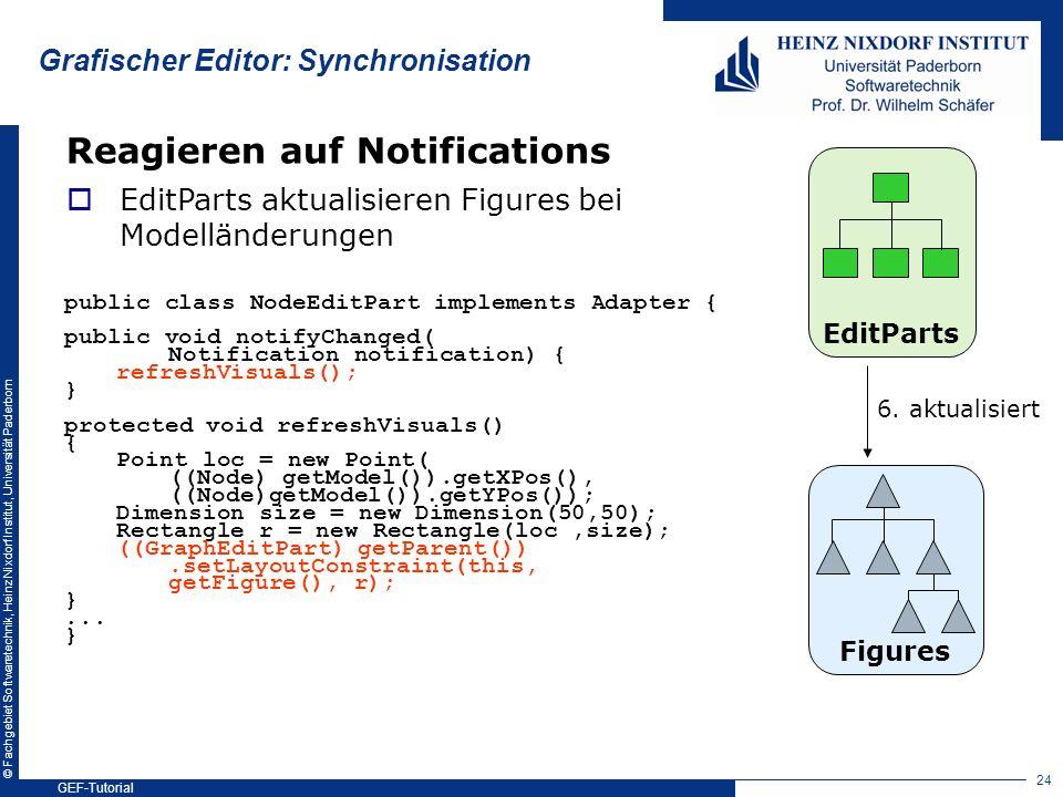 © Fachgebiet Softwaretechnik, Heinz Nixdorf Institut, Universität Paderborn Grafischer Editor: Synchronisation Reagieren auf Notifications EditParts a