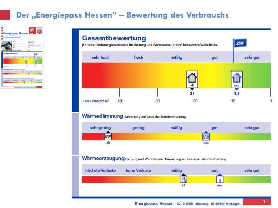 Der Energiepass Hessen – Bewertung des Verbrauchs