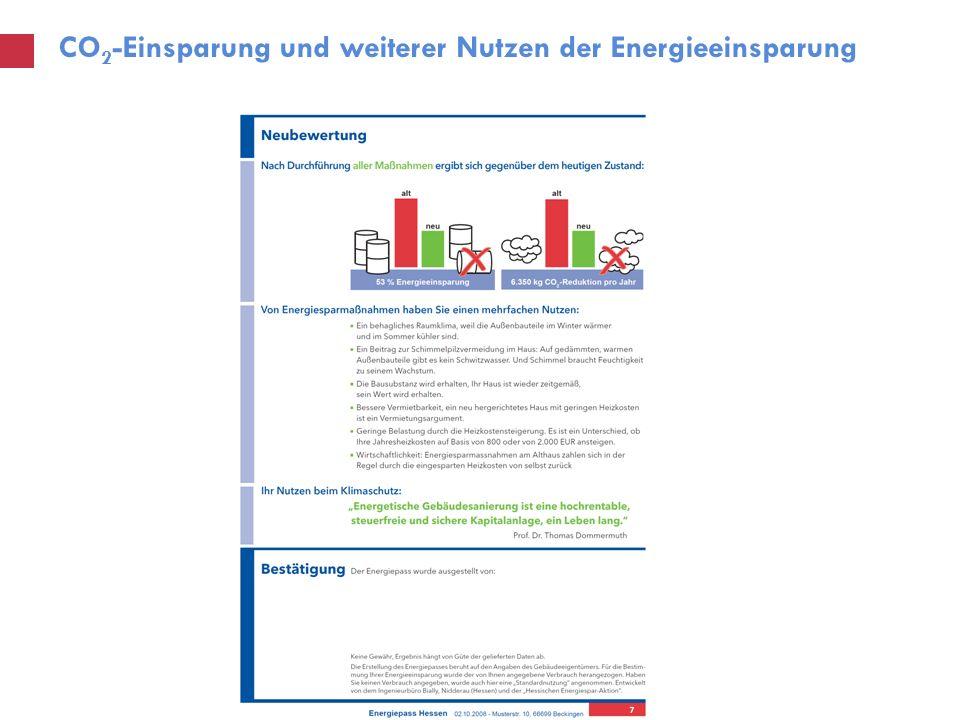 CO 2 -Einsparung und weiterer Nutzen der Energieeinsparung