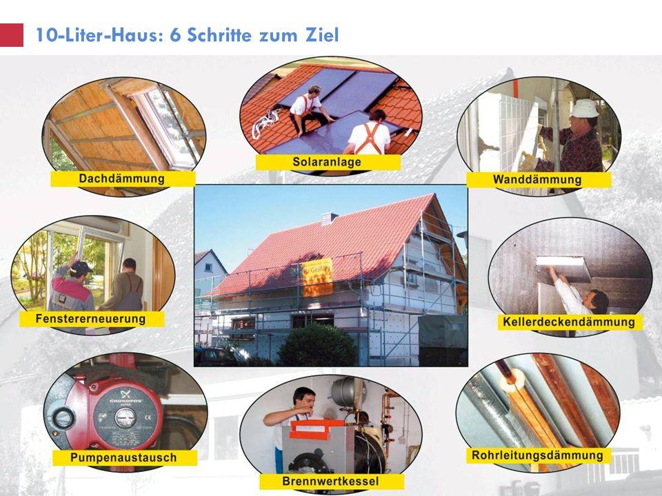10-Liter-Haus: 6 Schritte zum Ziel