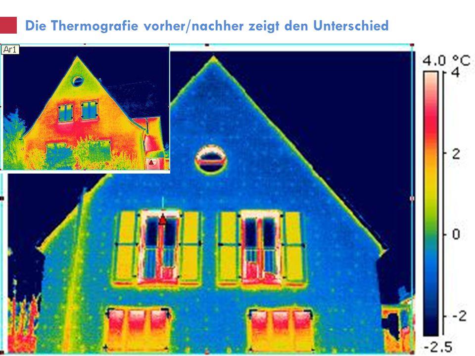 Die Thermografie vorher/nachher zeigt den Unterschied