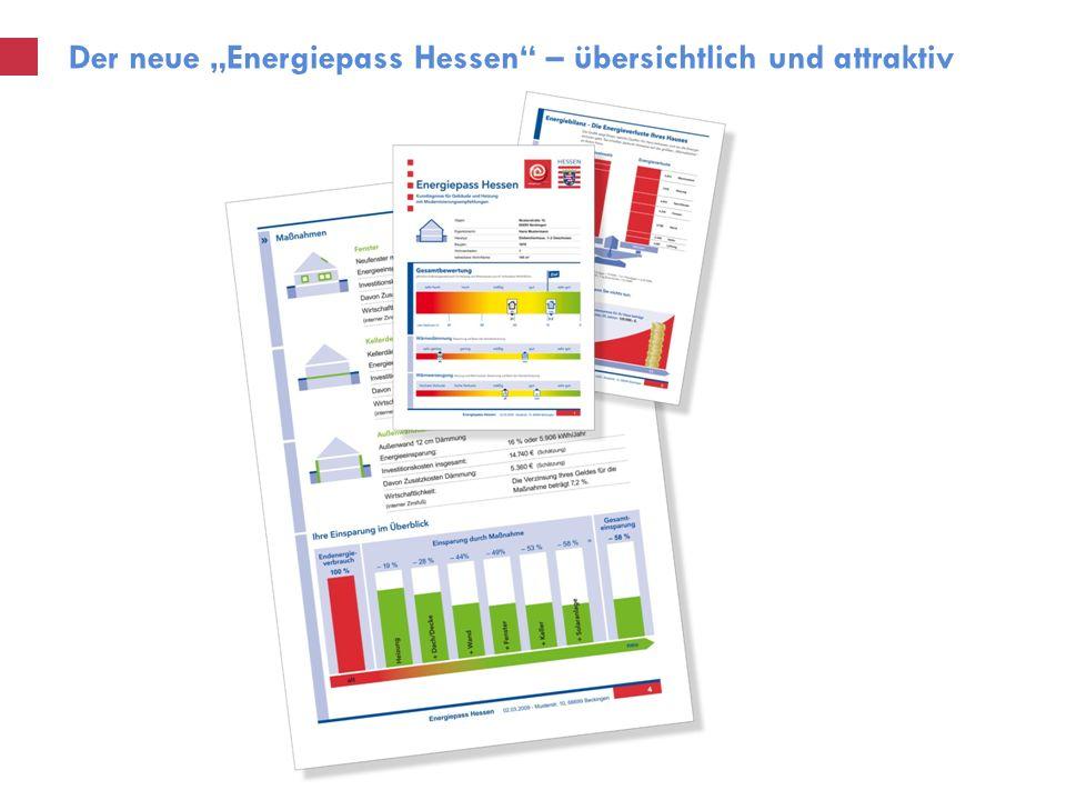 Der neue Energiepass Hessen – übersichtlich und attraktiv