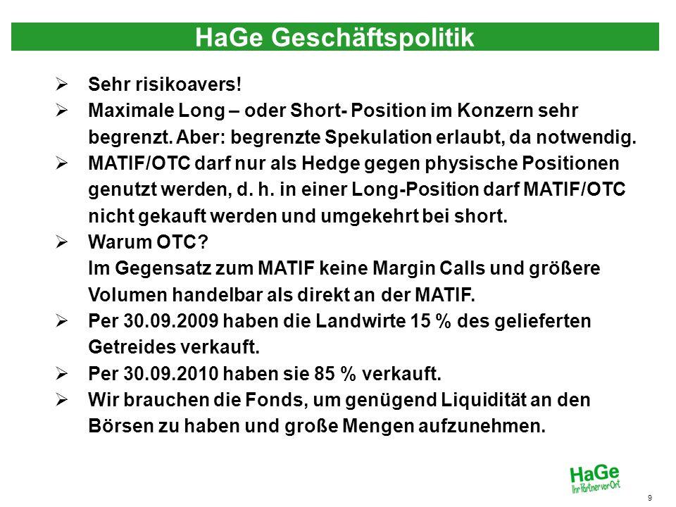 HaGe Geschäftspolitik 9 Sehr risikoavers! Maximale Long – oder Short- Position im Konzern sehr begrenzt. Aber: begrenzte Spekulation erlaubt, da notwe