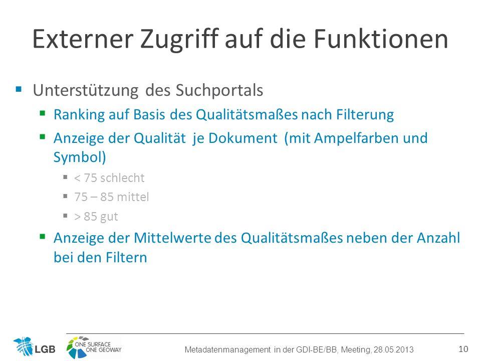 Unterstützung des Suchportals Ranking auf Basis des Qualitätsmaßes nach Filterung Anzeige der Qualität je Dokument (mit Ampelfarben und Symbol) < 75 s