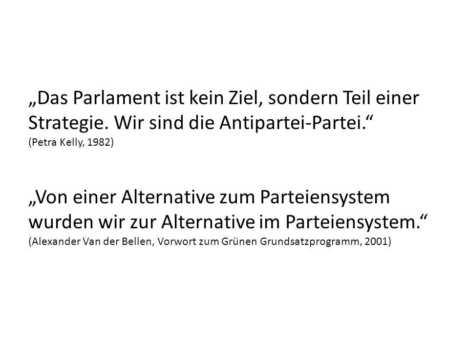 Parteien und Zivilgesellschaft Produktives Miteinander ist möglich (Beispiel ACTA) Von lebendigen Basisinitiativen lernen.