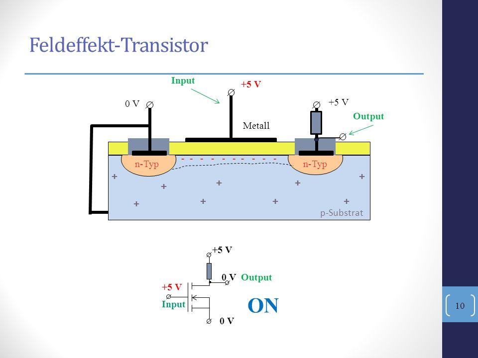 + + + + + + + + + p-Substrat Isolator Metall +5 V 0 V +5 V n-Typ - - - - - Input Output. +5 V Input 0 V 0 V Output ON Feldeffekt-Transistor 10