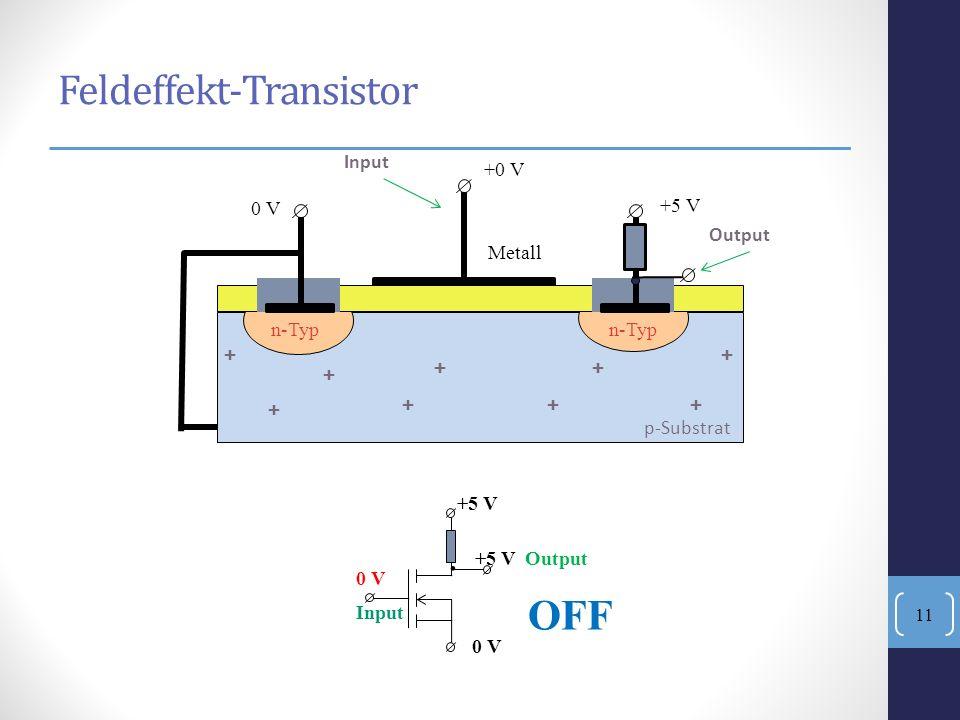 + + + + + + + + + p-Substrat Isolator Metall +0 V 0 V +5 V n-Typ Input Output Feldeffekt-Transistor. +5 V 0 V Input 0 V +5 V Output OFF 11