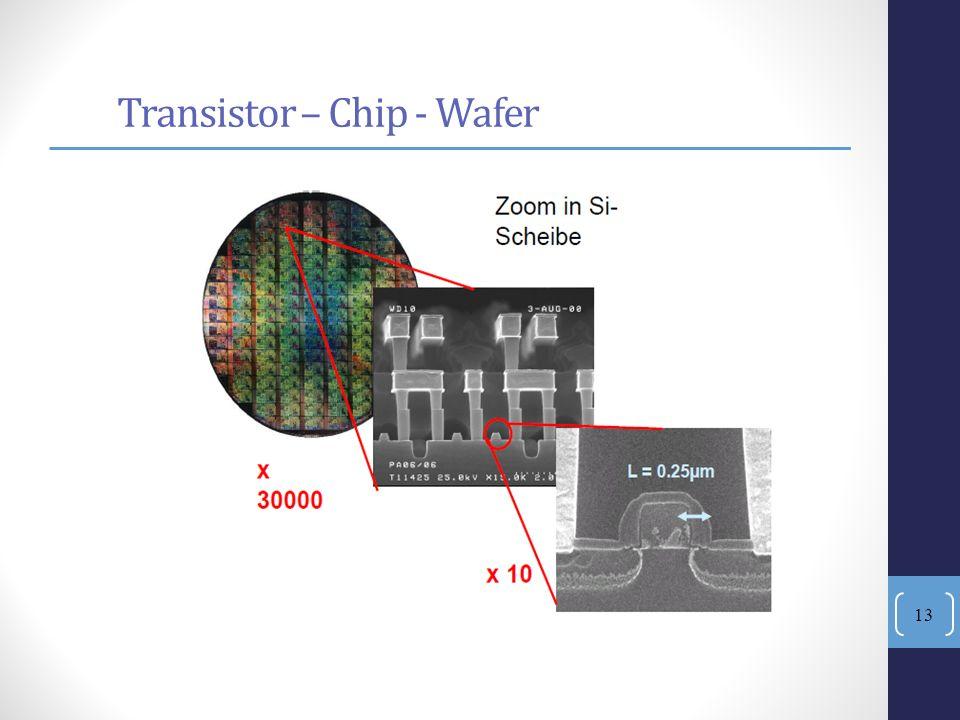Transistor – Chip - Wafer 13