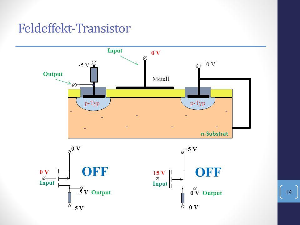- - - - - - - - - n-Substrat Isolator Metall 0 V -5 V 0 V p-Typ Input Output. 0 V Input -5 V -5 V Output OFF Feldeffekt-Transistor. +5 V Input 0 V 0 V