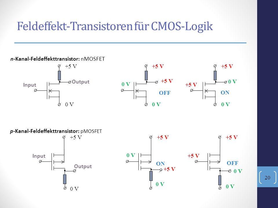 .. +5 V Input 0 V Output OFF. +5 V 0 V ON +5 V 0 V ON +5 V 0 V. +5 V 0 V +5 V OFF n-Kanal-Feldeffekttransistor: n MOSFET +5 V 0 V p-Kanal-Feldeffekttr