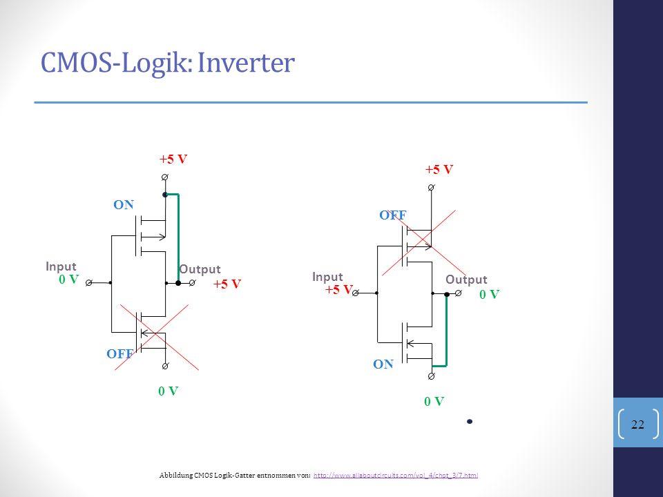 CMOS-Logik: Inverter Abbildung CMOS Logik-Gatter entnommen von: http://www.allaboutcircuits.com/vol_4/chpt_3/7.html http://www.allaboutcircuits.com/vo