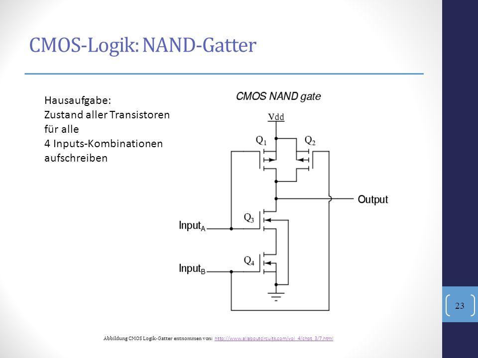 CMOS-Logik: NAND-Gatter Abbildung CMOS Logik-Gatter entnommen von: http://www.allaboutcircuits.com/vol_4/chpt_3/7.html http://www.allaboutcircuits.com
