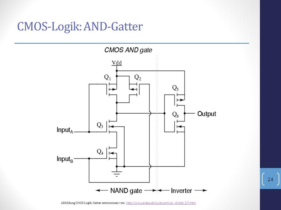CMOS-Logik: AND-Gatter Abbildung CMOS Logik-Gatter entnommen von: http://www.allaboutcircuits.com/vol_4/chpt_3/7.html http://www.allaboutcircuits.com/