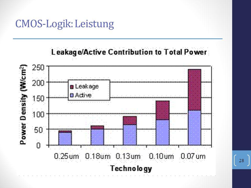 CMOS-Logik: Leistung 28