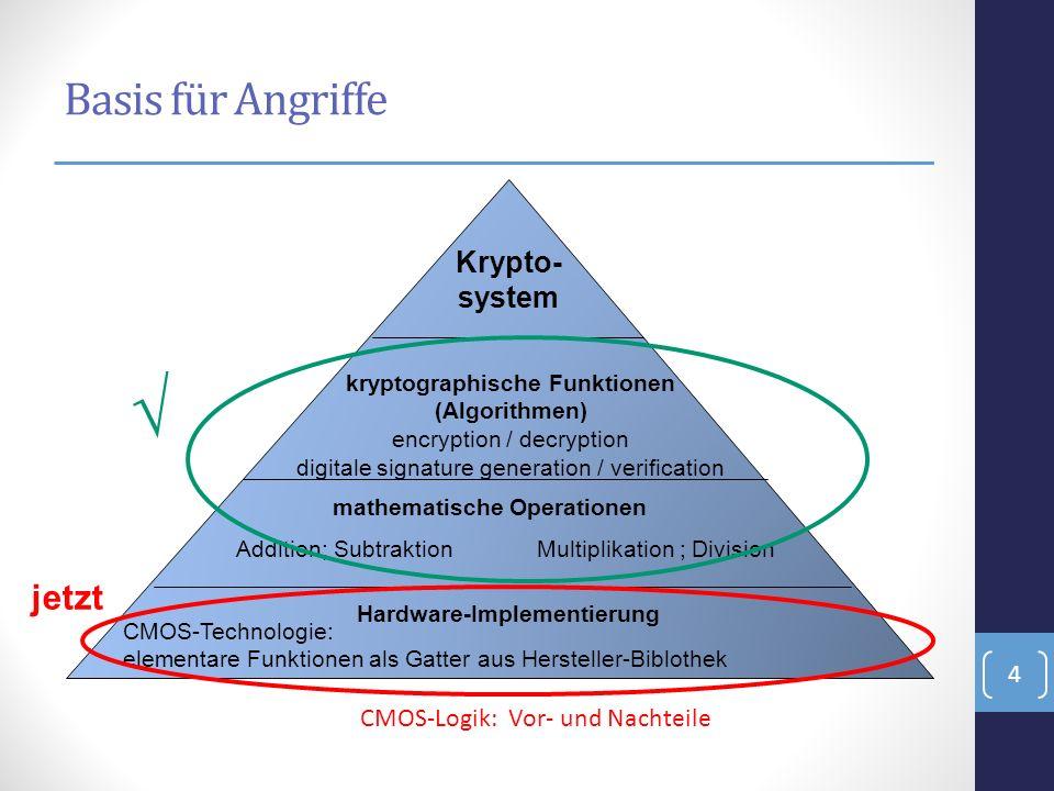 Basis für Angriffe 4 Krypto- system kryptographische Funktionen (Algorithmen) encryption / decryption digitale signature generation / verification mat