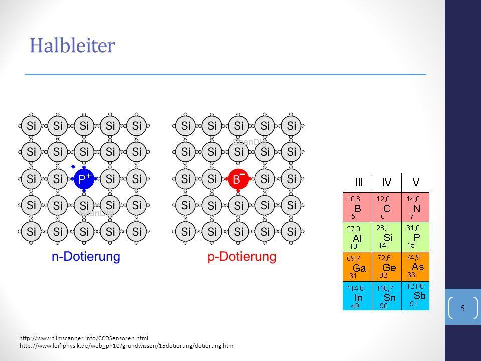 - --- - - -- - + + Isolator Metall 0 V + -5 V Feldeffekt-Transistor n-dotiertes-Substrat 0 V 16