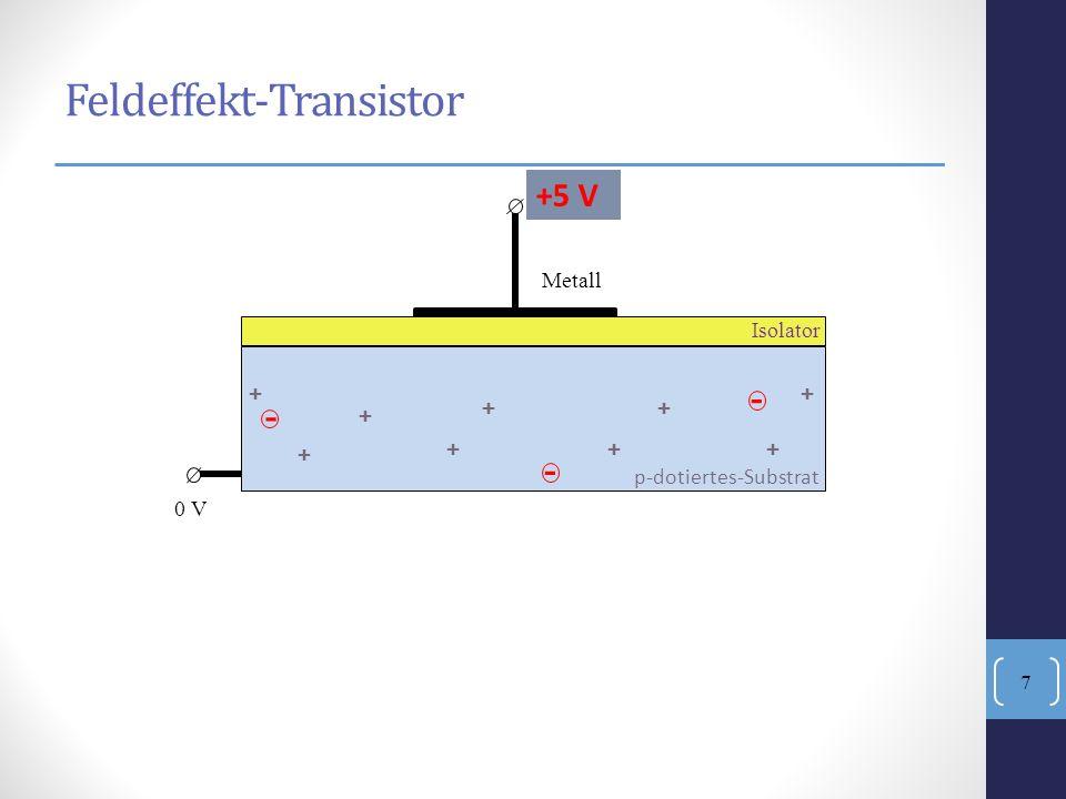 + +++ + + ++ + - - - Isolator Metall 0 V +5 V Feldeffekt-Transistor p-dotiertes-Substrat 7