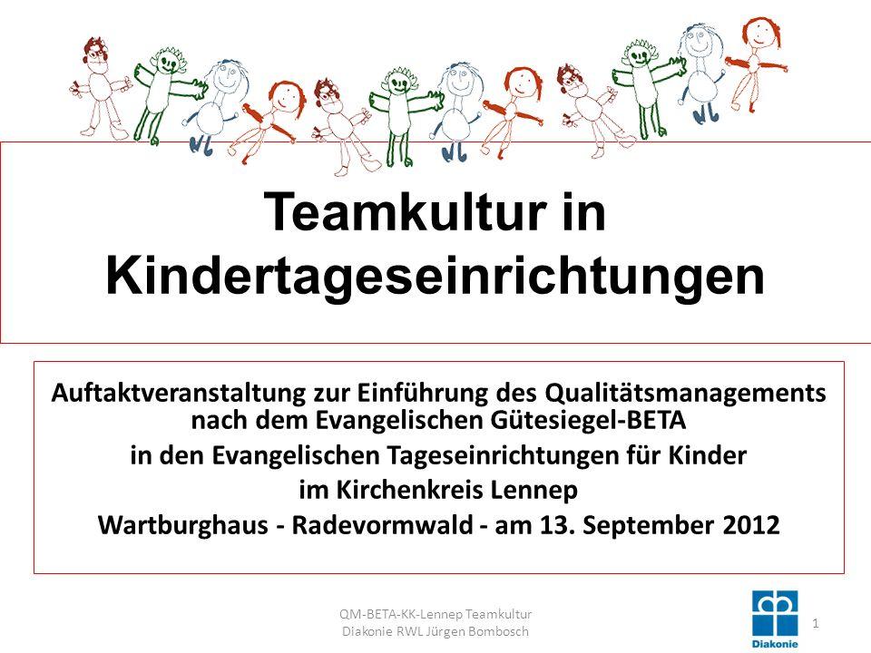 Teamkultur in Kindertageseinrichtungen Auftaktveranstaltung zur Einführung des Qualitätsmanagements nach dem Evangelischen Gütesiegel-BETA in den Evangelischen Tageseinrichtungen für Kinder im Kirchenkreis Lennep Wartburghaus - Radevormwald - am 13.
