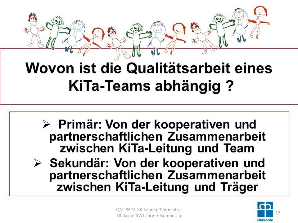 Wovon ist die Qualitätsarbeit eines KiTa-Teams abhängig .