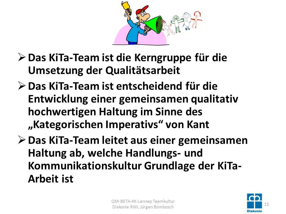 Das KiTa-Team ist die Kerngruppe für die Umsetzung der Qualitätsarbeit Das KiTa-Team ist entscheidend für die Entwicklung einer gemeinsamen qualitativ hochwertigen Haltung im Sinne des Kategorischen Imperativs von Kant Das KiTa-Team leitet aus einer gemeinsamen Haltung ab, welche Handlungs- und Kommunikationskultur Grundlage der KiTa- Arbeit ist QM-BETA-KK-Lennep Teamkultur Diakonie RWL Jürgen Bombosch 15