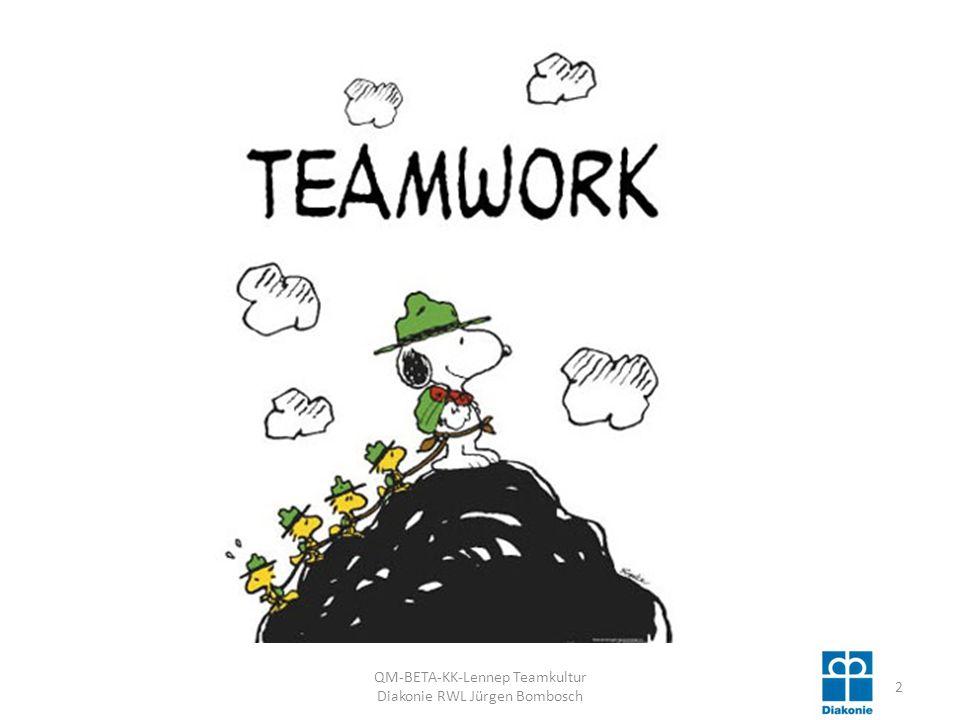 Voraussetzung: Alle Beteiligten müssen zunächst wertschätzend gewonnen und eventuell immer wieder neu gewonnen und wertschätzend motiviert werden Das eindeutige Motto lautet: Niemanden (kein Team-Mitglied) ohne Not aufgeben .