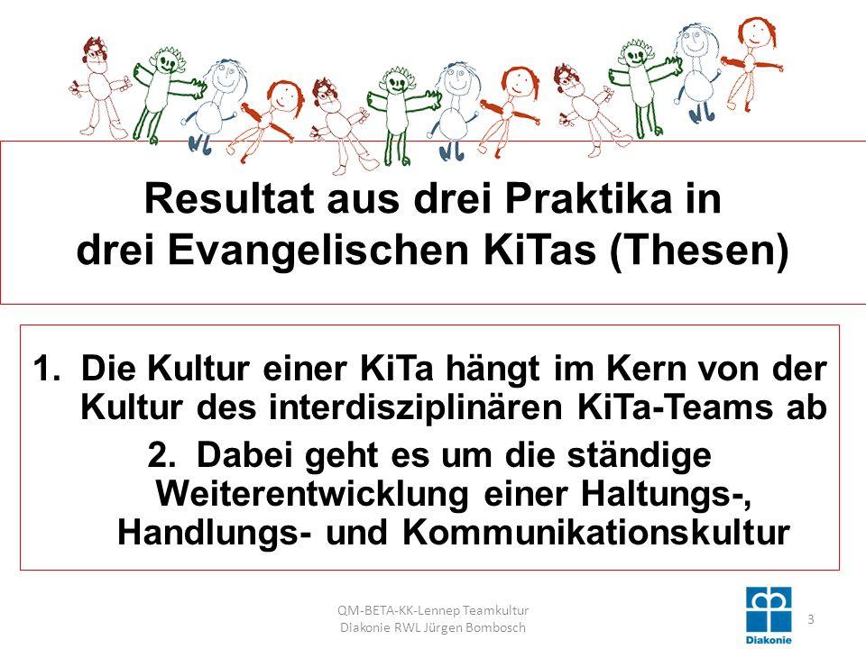 Resultat aus drei Praktika in drei Evangelischen KiTas (Thesen) 1.Die Kultur einer KiTa hängt im Kern von der Kultur des interdisziplinären KiTa-Teams ab 2.Dabei geht es um die ständige Weiterentwicklung einer Haltungs-, Handlungs- und Kommunikationskultur 3 QM-BETA-KK-Lennep Teamkultur Diakonie RWL Jürgen Bombosch