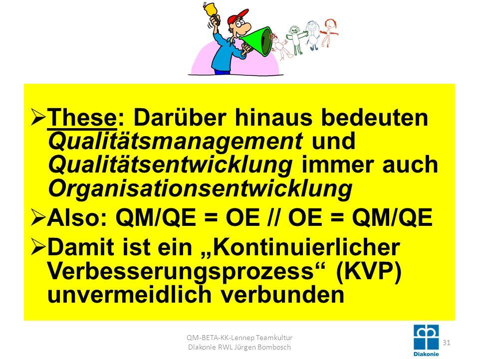 These: Darüber hinaus bedeuten Qualitätsmanagement und Qualitätsentwicklung immer auch Organisationsentwicklung Also: QM/QE = OE // OE = QM/QE Damit ist ein Kontinuierlicher Verbesserungsprozess (KVP) unvermeidlich verbunden QM-BETA-KK-Lennep Teamkultur Diakonie RWL Jürgen Bombosch 31