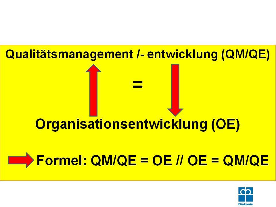 QM-BETA-KK-Lennep Teamkultur Diakonie RWL Jürgen Bombosch 32
