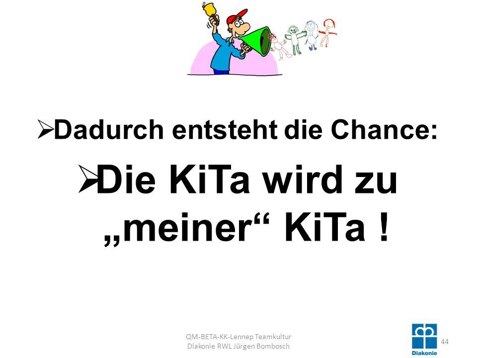 Dadurch entsteht die Chance: Die KiTa wird zu meiner KiTa .