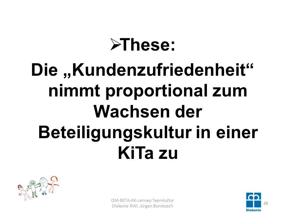 These: Die Kundenzufriedenheit nimmt proportional zum Wachsen der Beteiligungskultur in einer KiTa zu QM-BETA-KK-Lennep Teamkultur Diakonie RWL Jürgen Bombosch 48