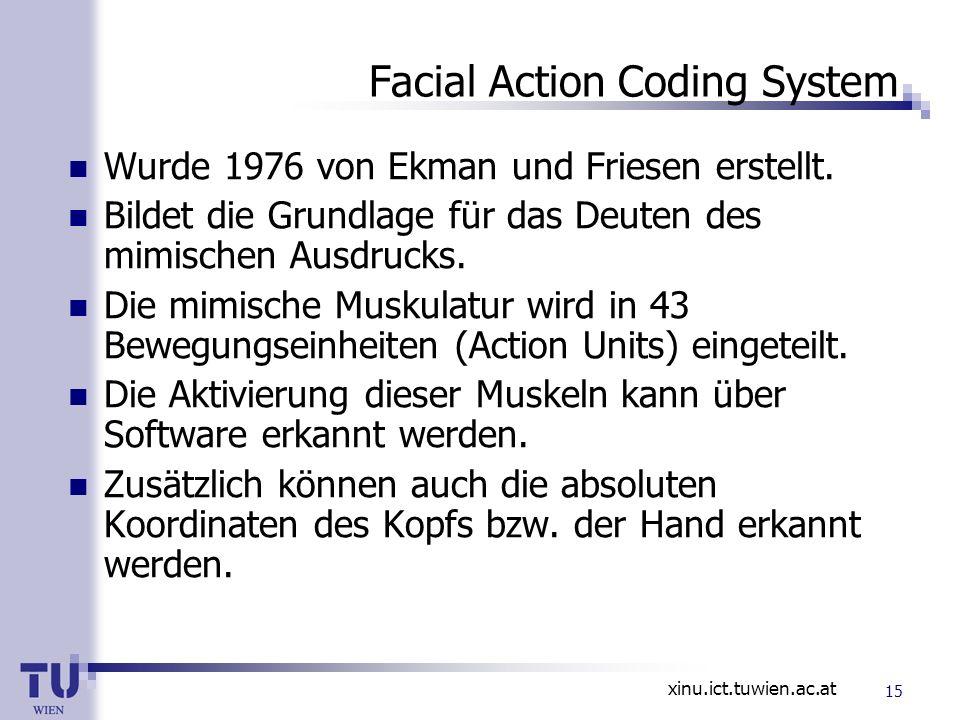 xinu.ict.tuwien.ac.at Facial Action Coding System Wurde 1976 von Ekman und Friesen erstellt. Bildet die Grundlage für das Deuten des mimischen Ausdruc